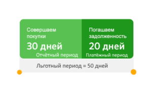 sberbank-grace-period-terms-screenshot-1