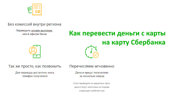 sberbank-transfer-from-card-to-card