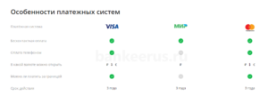 sberbank-debit-card-momentum-emission-screenshot-1
