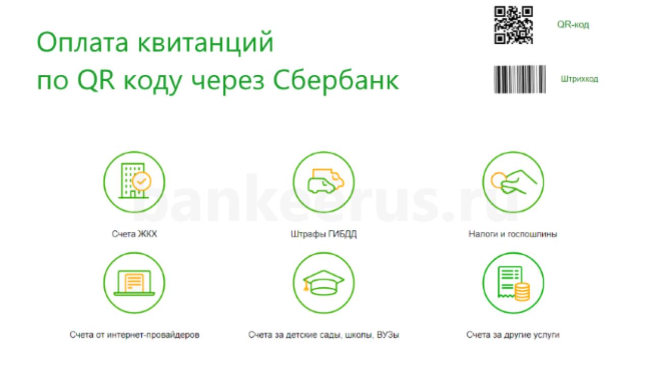 инн хоум кредит банка для оплаты кредита через сбербанк онлайн москва
