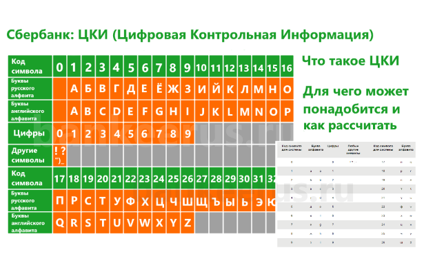 sberbank-digital-control-information