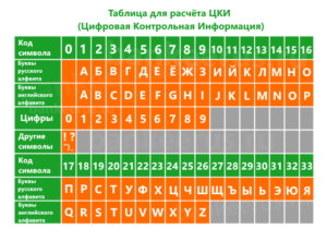 sberbank-digital-control-information-table
