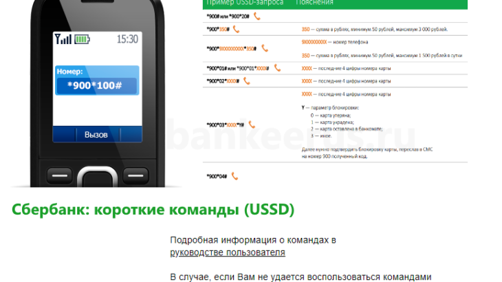 sberbank-ussd-list