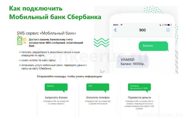 sberbank-mobile-bank