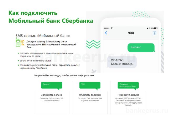 как получить кредитную карту сбербанка на 50000 рублей без справок онлайн