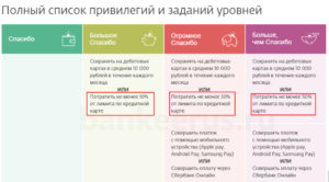 sberbank-refuse-to-increase-credit-card-limit-screenshot-1