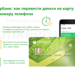 sberbank-transfer-from-card-to-card-by-telephone-number