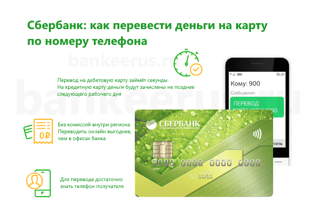 инн мтс банка для погашения кредита