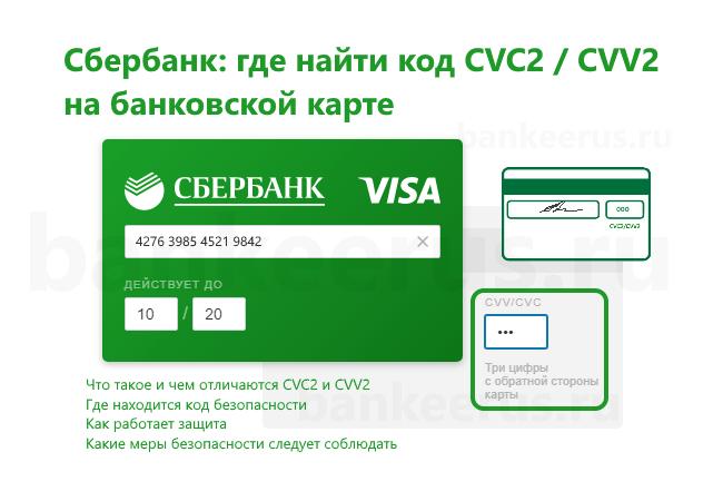 Срок действия cvc cvv