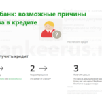sberbank-denial-of-credit-reasons