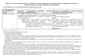 sberbank-denial-of-credit-reasons-screenshot-1