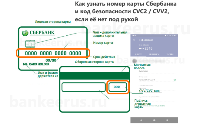 sberbank-card-number-and-cvc2-cvv2-how-to-know